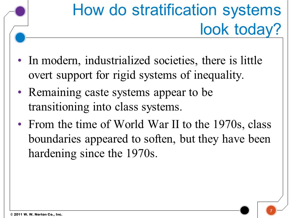 © 2011 W. W. Norton Co., Inc. How do stratification systems look today? In modern, industrialized societies, there is little overt support for rigid s