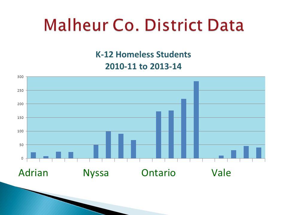 Communication  Regular Local Liaison meetings  Oregon MVA Listserv  District & Community Newsletters  Awareness Events