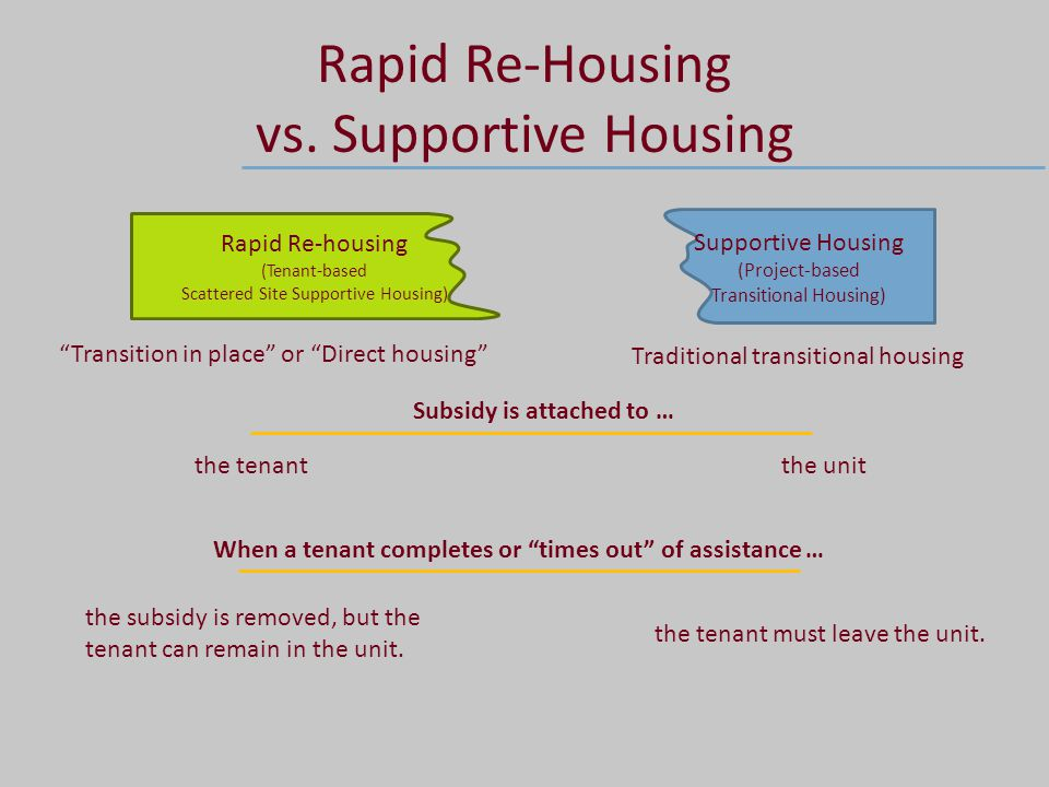 Rapid Re-Housing vs. Supportive Housing Rapid Re-housing (Tenant-based Scattered Site Supportive Housing) Supportive Housing (Project-based Transition