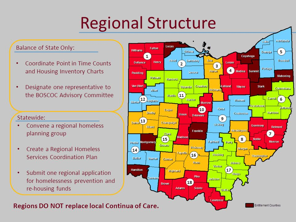 Regional Structure Balance of State Only: Coordinate Point in Time Counts and Housing Inventory Charts Designate one representative to the BOSCOC Advisory Committee Statewide: Convene a regional homeless planning group Create a Regional Homeless Services Coordination Plan Submit one regional application for homelessness prevention and re-housing funds Regions DO NOT replace local Continua of Care.