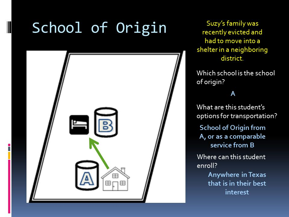 School of Origin Which school is the school of origin.