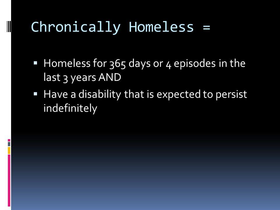 Chronically Homeless Individual