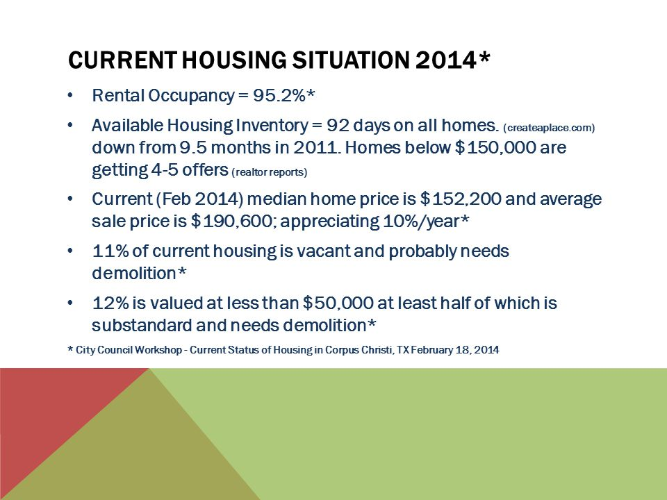 CURRENT HOUSING SITUATION 2014* Rental Occupancy = 95.2%* Available Housing Inventory = 92 days on all homes.