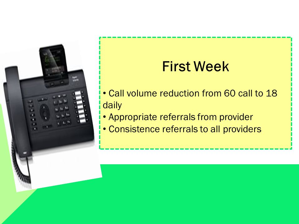 First Week Call volume reduction from 60 call to 18 daily Appropriate referrals from provider Consistence referrals to all providers