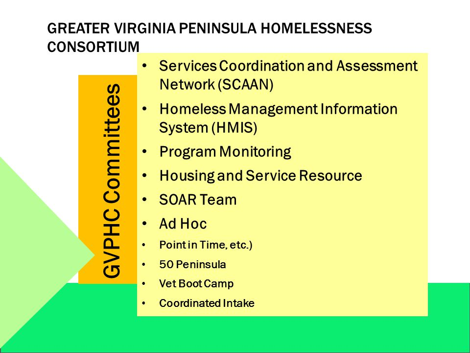 GVPHC Committees Services Coordination and Assessment Network (SCAAN) Homeless Management Information System (HMIS) Program Monitoring Housing and Ser