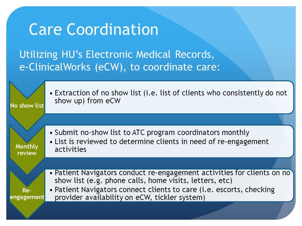 Care Coordination No show list Extraction of no show list (i.e.