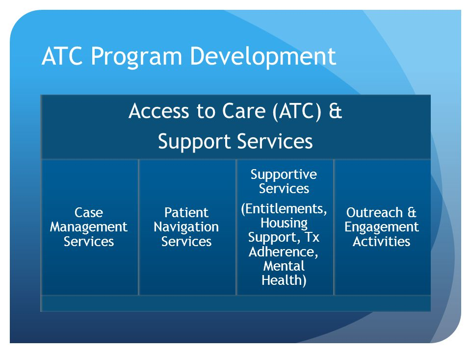 Access to Care (ATC) & Support Services Case Management Services Patient Navigation Services Supportive Services (Entitlements, Housing Support, Tx Adherence, Mental Health) Outreach & Engagement Activities ATC Program Development
