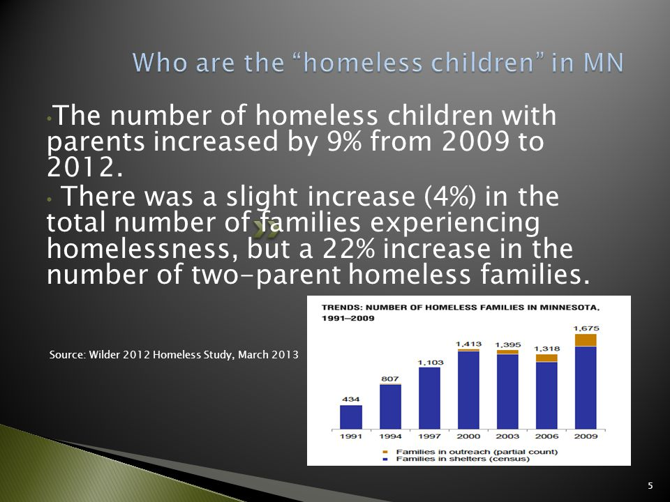 The number of homeless children with parents increased by 9% from 2009 to 2012.
