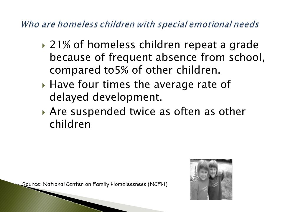  21% of homeless children repeat a grade because of frequent absence from school, compared to5% of other children.