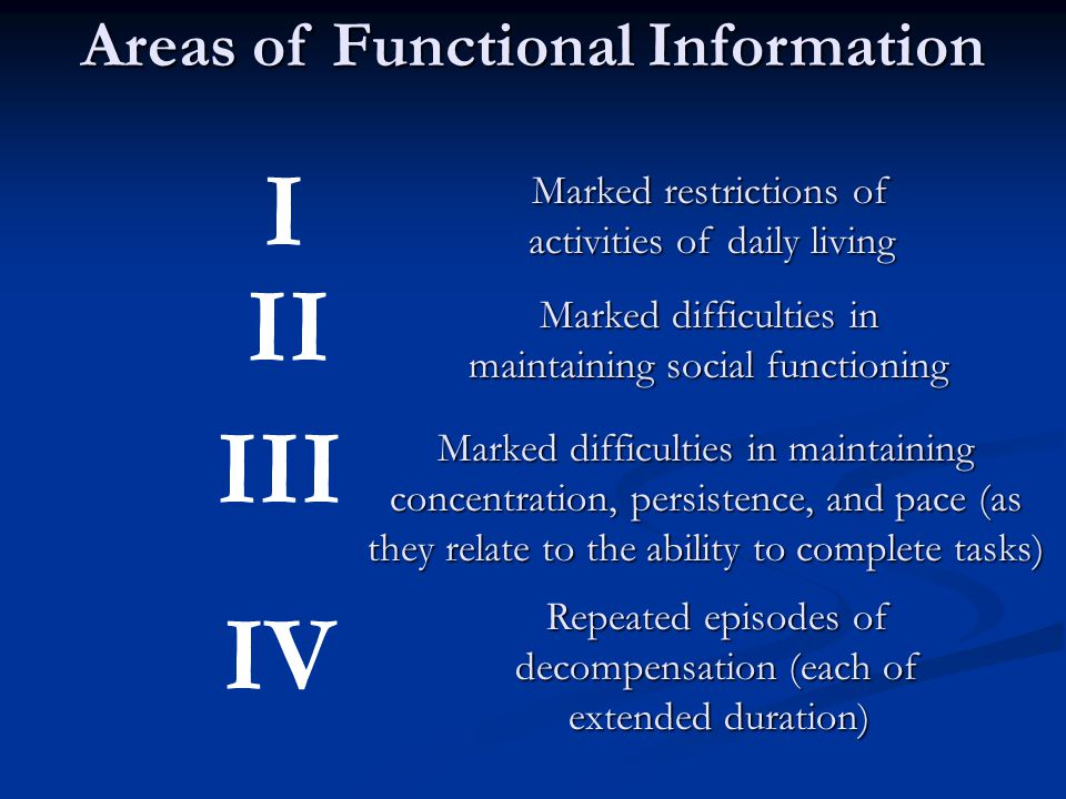 Areas of Functional Information I II III IV Marked restrictions of activities of daily living Marked difficulties in maintaining social functioning Marked difficulties in maintaining concentration, persistence, and pace (as they relate to the ability to complete tasks) Repeated episodes of decompensation (each of extended duration)