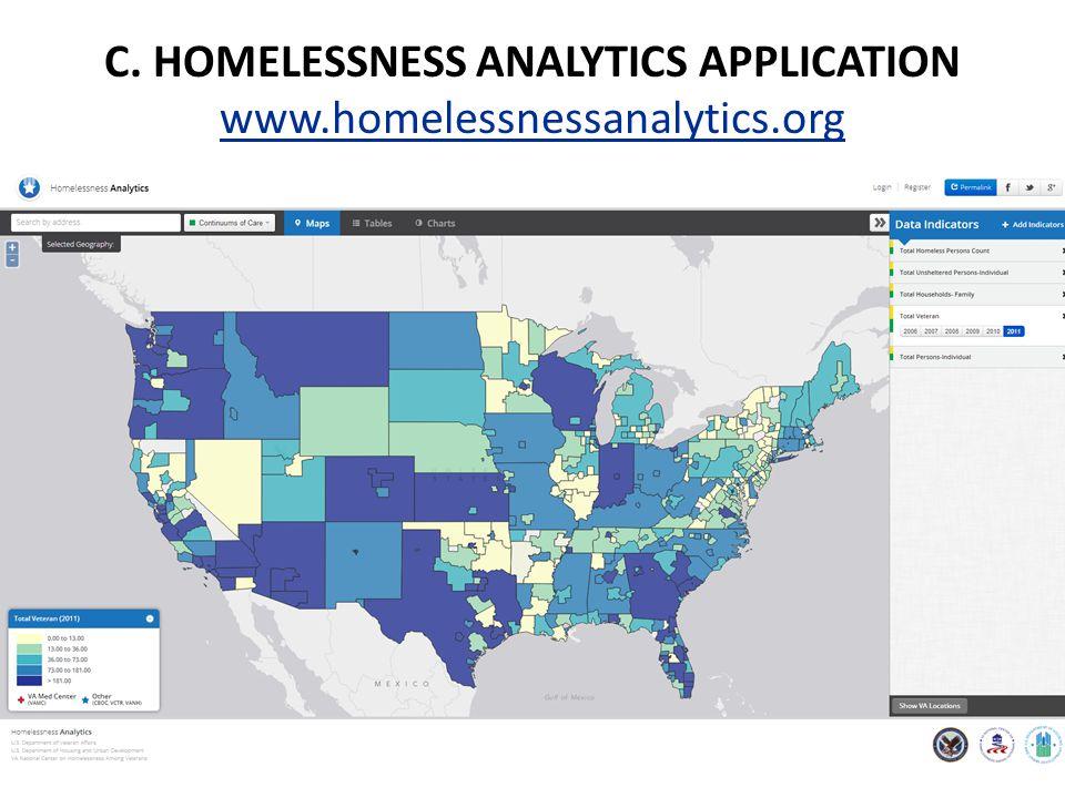 C. HOMELESSNESS ANALYTICS APPLICATION www.homelessnessanalytics.org www.homelessnessanalytics.org