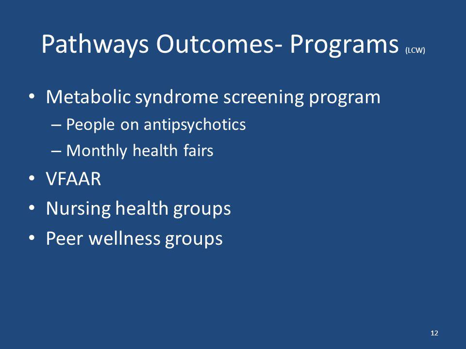 Pathways Outcomes- Programs (LCW) Metabolic syndrome screening program – People on antipsychotics – Monthly health fairs VFAAR Nursing health groups P