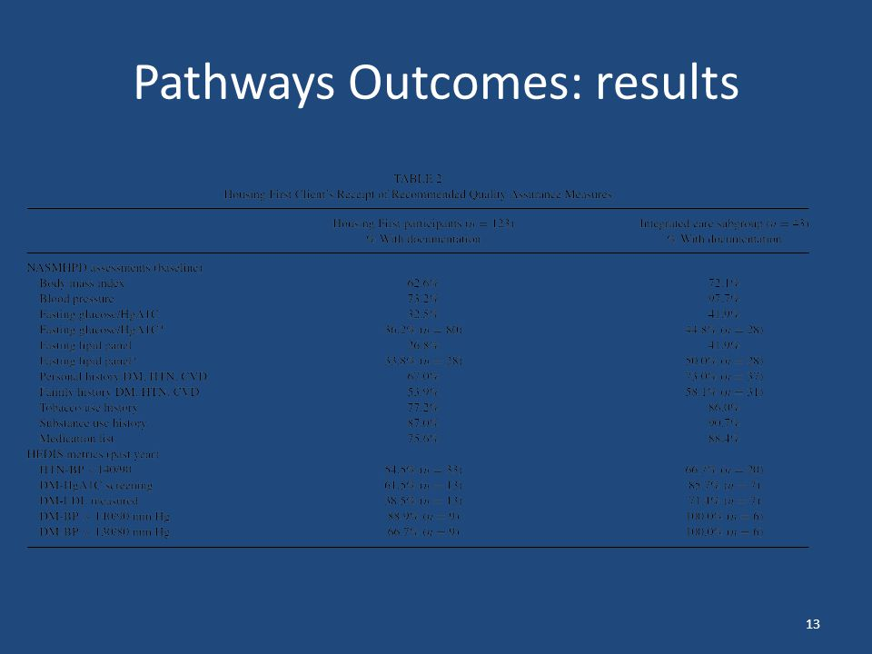 Pathways Outcomes: results 13