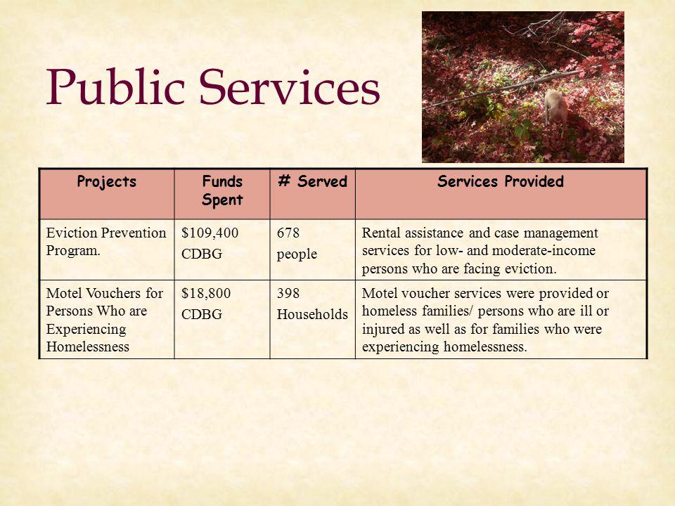 Public Services ProjectsFunds Spent # ServedServices Provided Eviction Prevention Program.