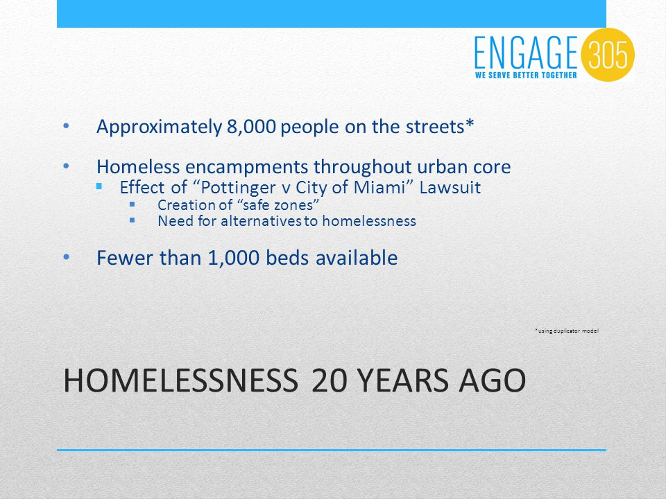 Approximately 8,000 people on the streets* Homeless encampments throughout urban core  Effect of Pottinger v City of Miami Lawsuit  Creation of safe zones  Need for alternatives to homelessness Fewer than 1,000 beds available *using duplicator model HOMELESSNESS 20 YEARS AGO