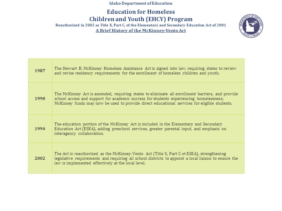 Rights of Eligible Children and Youth Right to immediate enrollment even when records not present Right to remain in the school of origin, if in the student ' s best interest Right to receive transportation to the school of origin Support for academic success Funding for States and School Districts The U.S.
