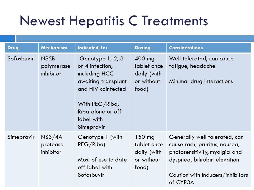 Newest Hepatitis C Treatments DrugMechanismIndicated forDosingConsiderations SofosbuvirNS5B polymerase inhibitor Genotype 1, 2, 3 or 4 infection, incl