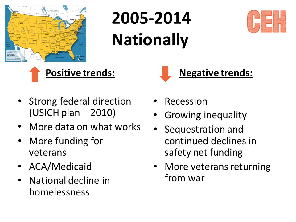 2005-2014 Nationally Positive trends: Strong federal direction (USICH plan – 2010) More data on what works More funding for veterans ACA/Medicaid National decline in homelessness Negative trends: Recession Growing inequality Sequestration and continued declines in safety net funding More veterans returning from war