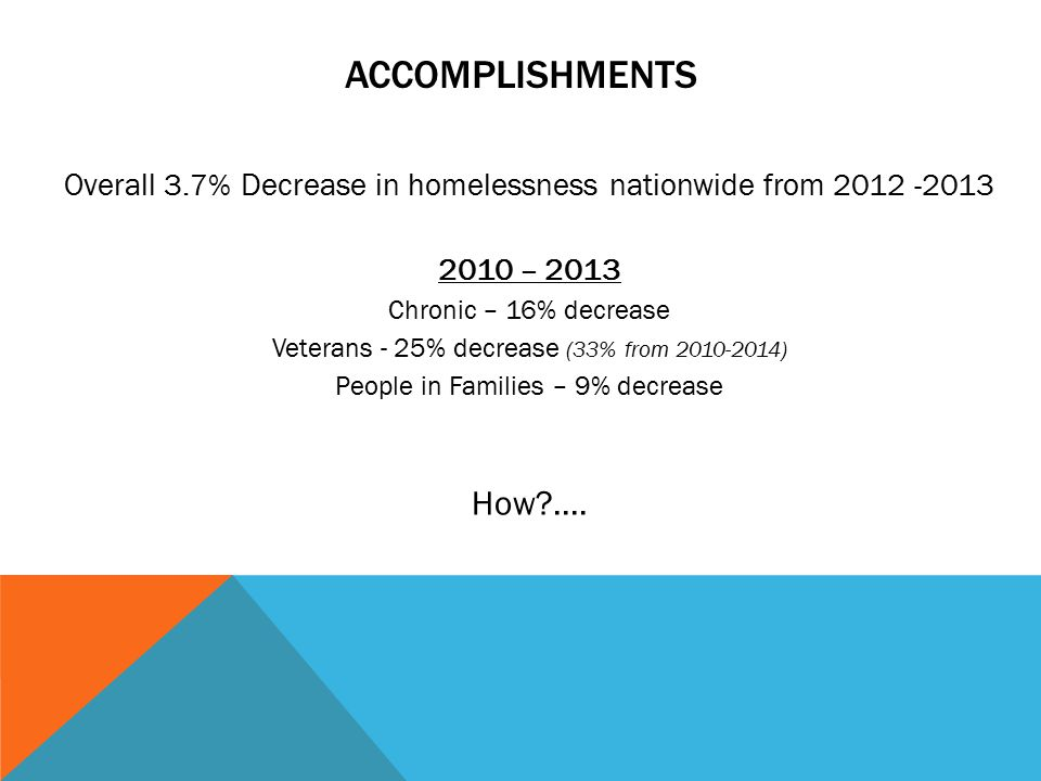 ACCOMPLISHMENTS Overall 3.7% Decrease in homelessness nationwide from 2012 -2013 2010 – 2013 Chronic – 16% decrease Veterans - 25% decrease (33% from 2010-2014) People in Families – 9% decrease How ....
