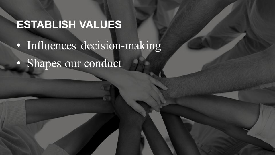 ESTABLISH VALUES Influences decision-making Shapes our conduct