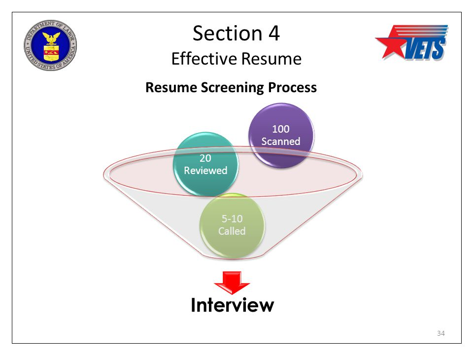 Section 4 Effective Resume Resume Screening Process 34