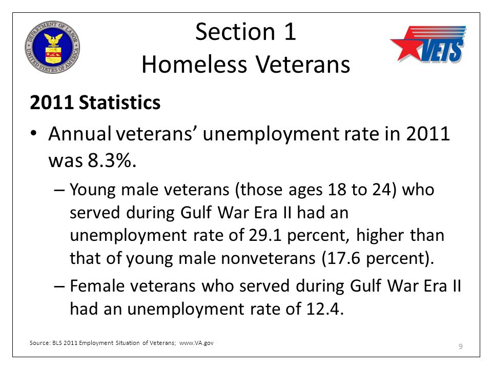 Section 1 Homeless Veterans 2011 Statistics Annual veterans' unemployment rate in 2011 was 8.3%. – Young male veterans (those ages 18 to 24) who serve