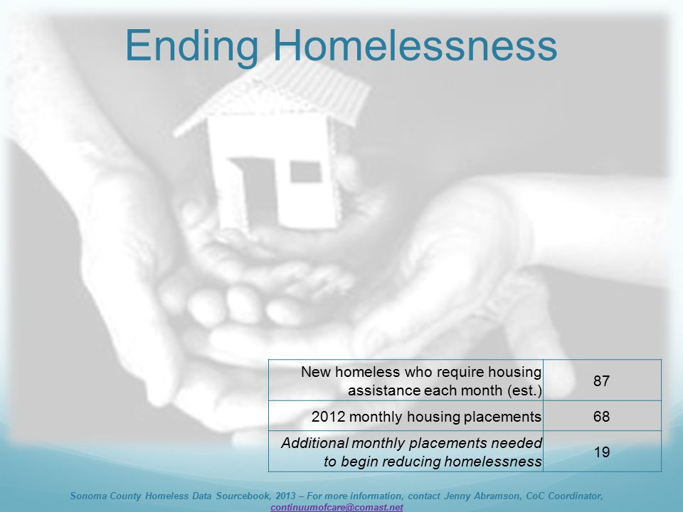 Ending Homelessness New homeless who require housing assistance each month (est.) 87 2012 monthly housing placements68 Additional monthly placements needed to begin reducing homelessness 19 Sonoma County Homeless Data Sourcebook, 2013 – For more information, contact Jenny Abramson, CoC Coordinator, continuumofcare@comast.net continuumofcare@comast.net