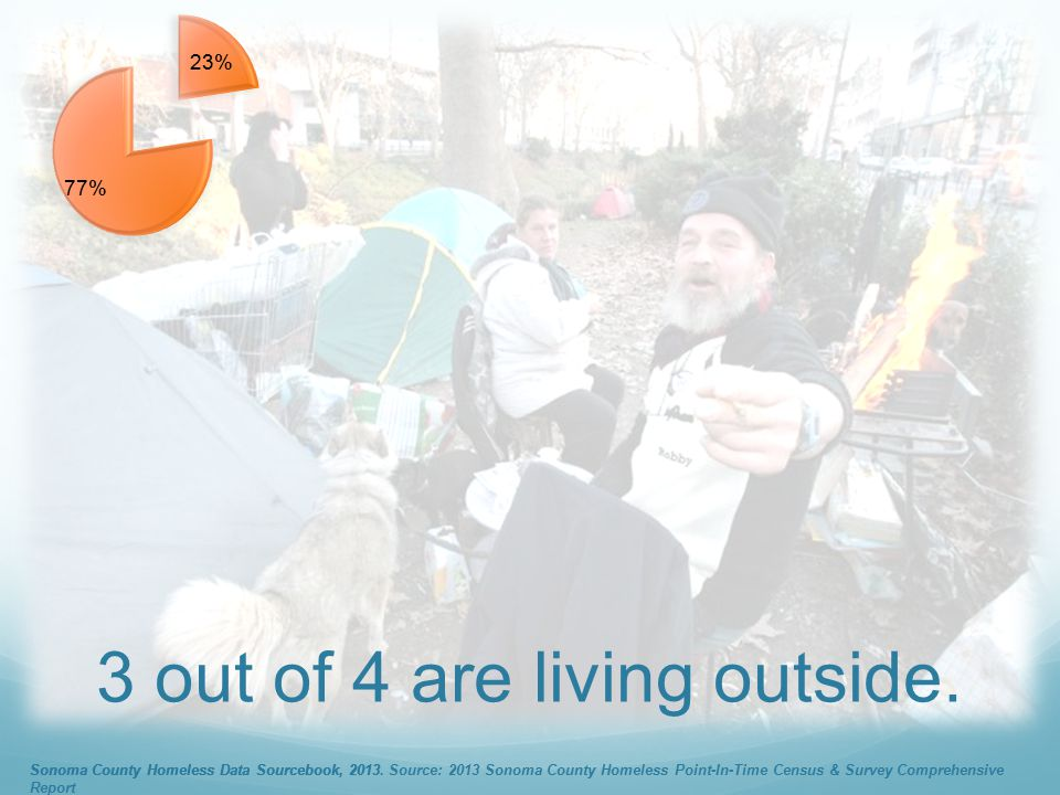 Nearly 2 out of 3 people living outside have been homeless for more than a year.