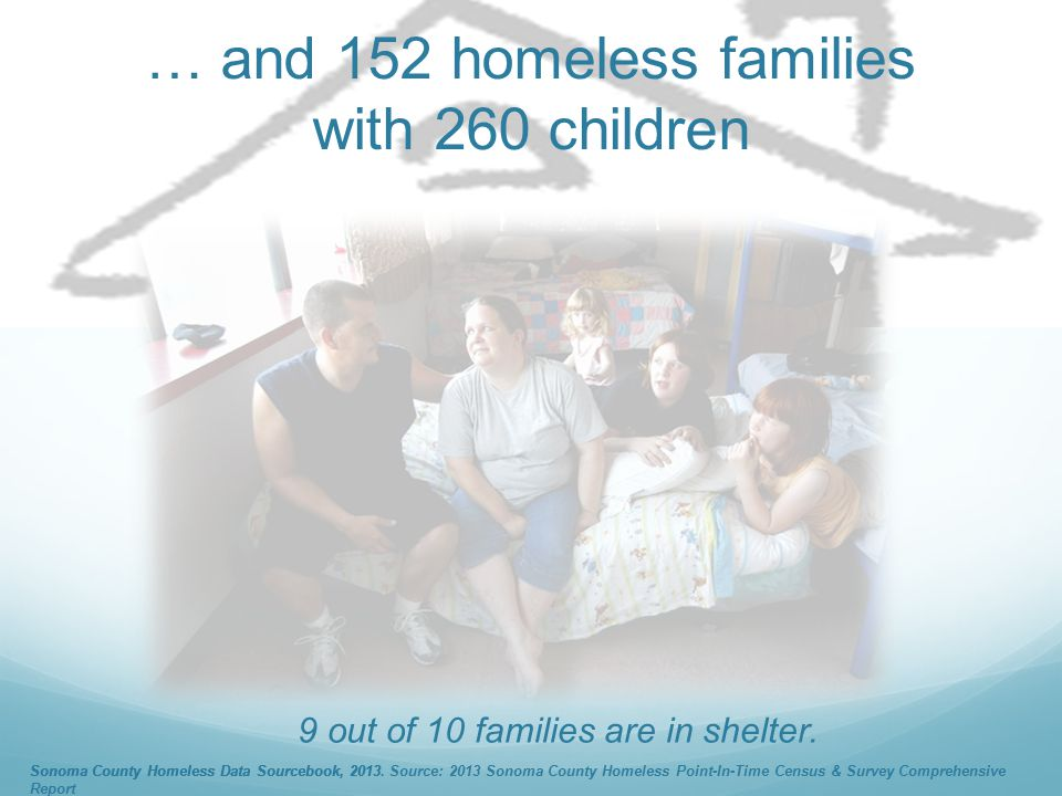 One in 3 homeless persons is under the age of 25 Sonoma County Homeless Data Sourcebook, 2013.