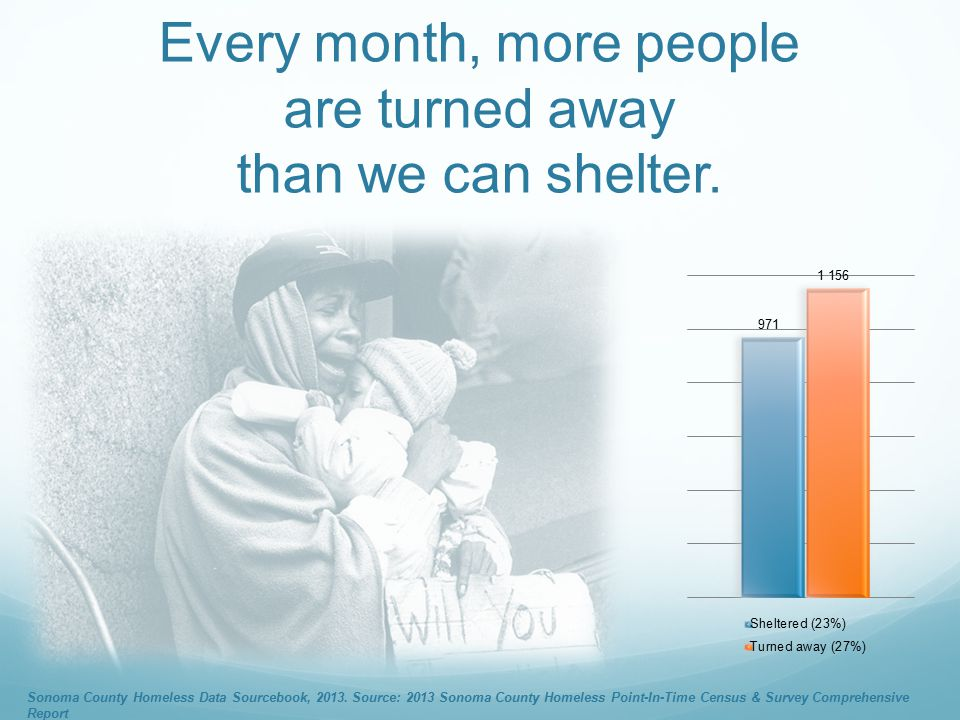 Every month, more people are turned away than we can shelter.