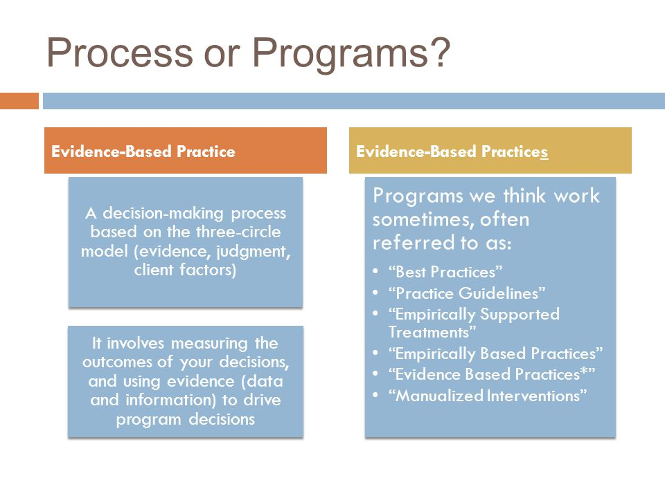 What is needed Strong, creative programs Sustainable resources for outcome measurement Creative ways of measuring program outcomes Programming and a service delivery culture that takes outcomes into account