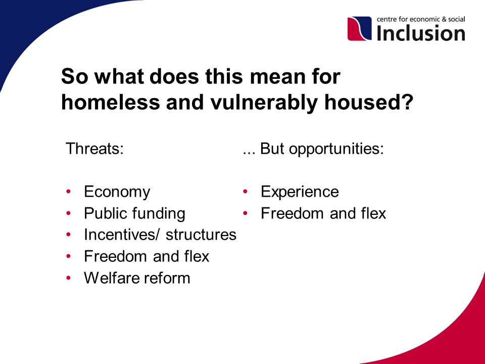So what does this mean for homeless and vulnerably housed.