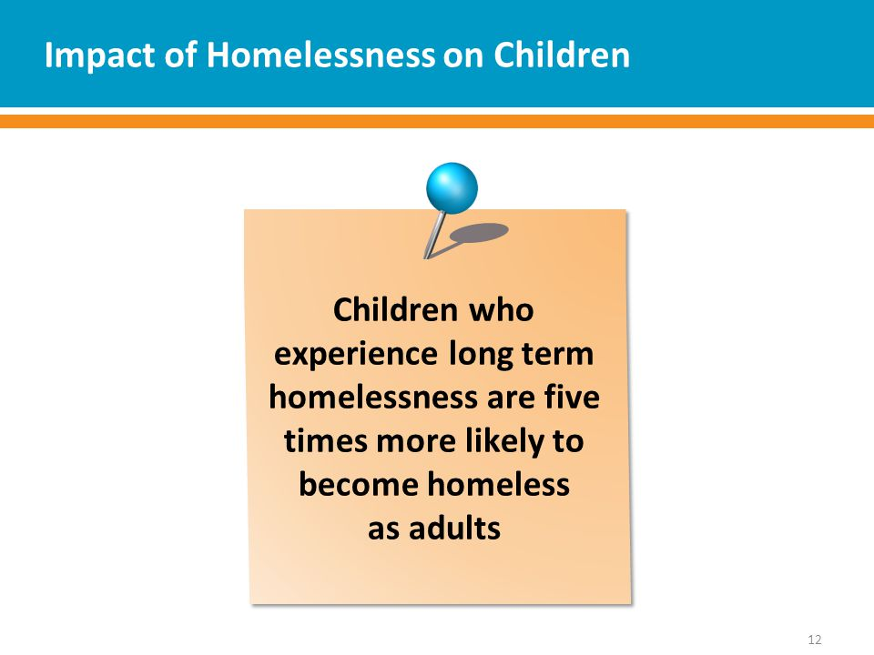 Impact of Homelessness on Children 12 Children who experience long term homelessness are five times more likely to become homeless as adults
