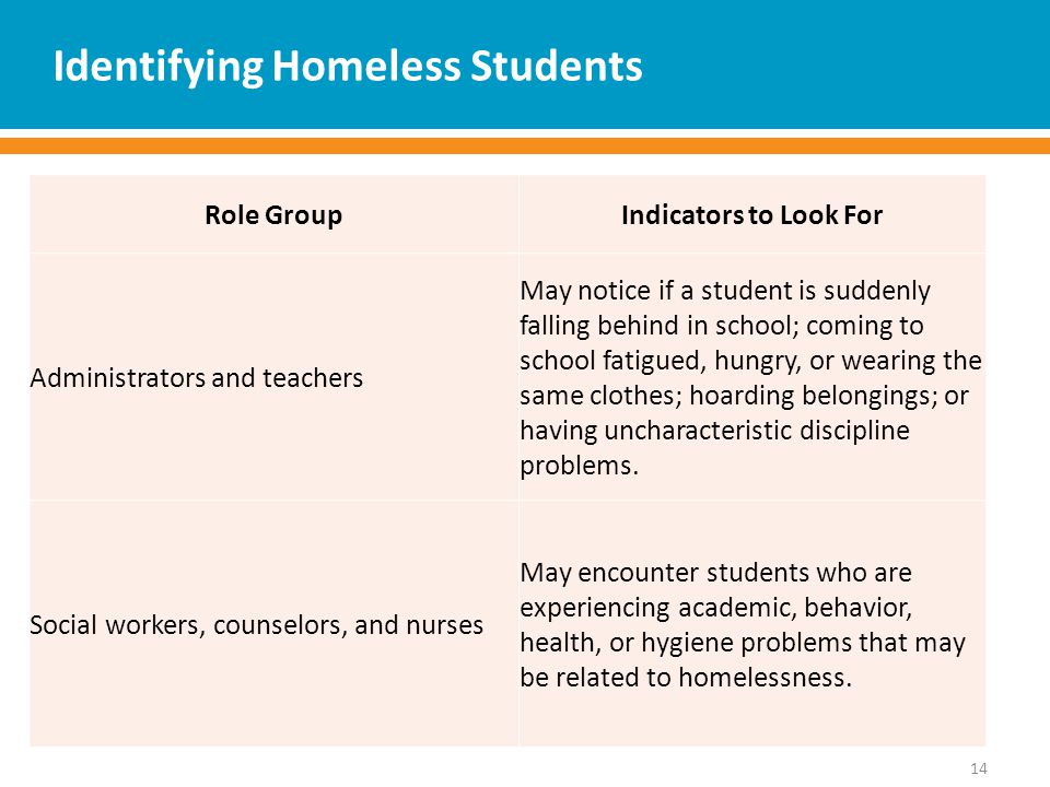Identifying Homeless Students 14 Role GroupIndicators to Look For Administrators and teachers May notice if a student is suddenly falling behind in school; coming to school fatigued, hungry, or wearing the same clothes; hoarding belongings; or having uncharacteristic discipline problems.