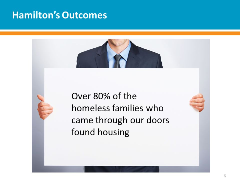 Hamilton's Outcomes 6 Over 80% of the homeless families who came through our doors found housing