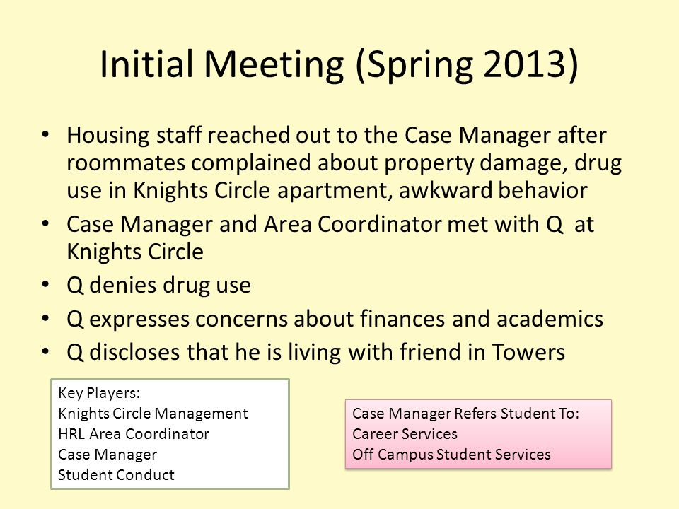 Initial Meeting (Spring 2013) Housing staff reached out to the Case Manager after roommates complained about property damage, drug use in Knights Circ