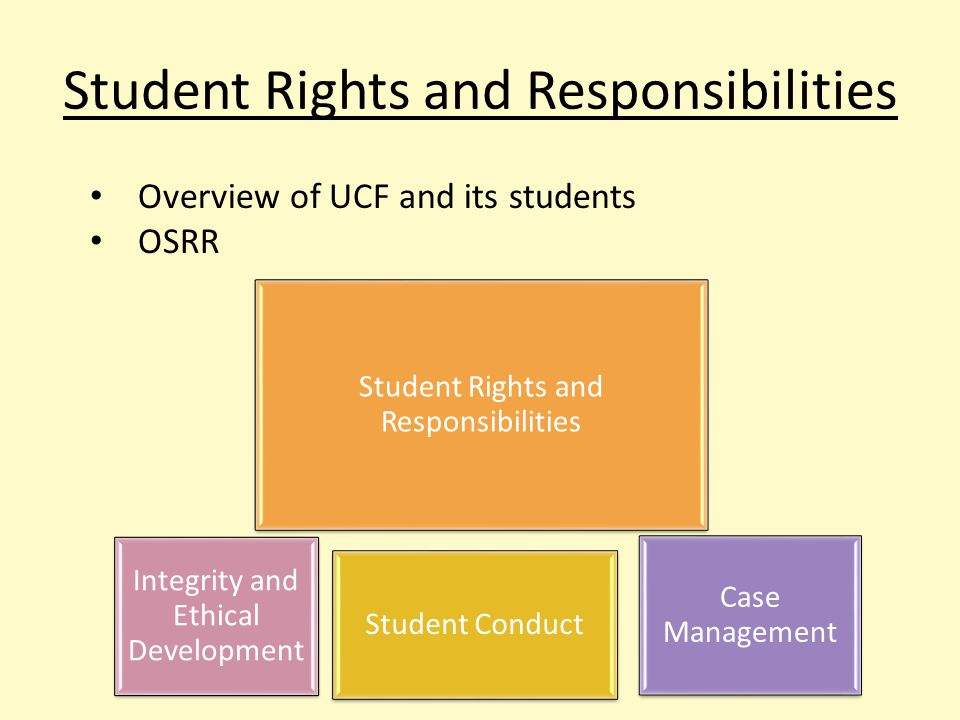 Follow up after Student Conduct Process Student placed on disciplinary probation through conduct process due to drug violations at Knights Circle Student evicted Required to meet with AOD Key Players: Office of Student Conduct AOD Case Manager Next Steps for Case Manager: Follow up on housing situation Connect with Student Conduct to ensure student is complying