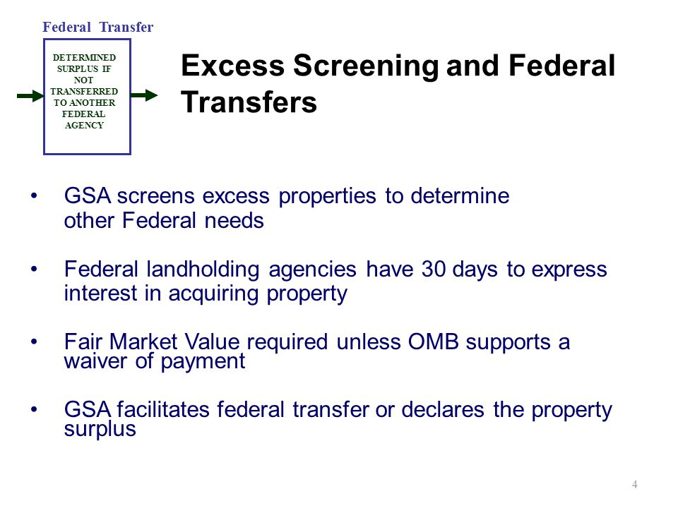 Excess Screening and Federal Transfers GSA screens excess properties to determine other Federal needs Federal landholding agencies have 30 days to exp