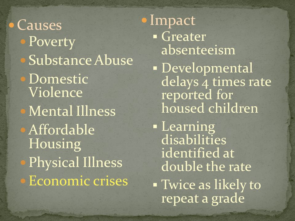 Causes Poverty Substance Abuse Domestic Violence Mental Illness Affordable Housing Physical Illness Economic crises Impact  Greater absenteeism  Developmental delays 4 times rate reported for housed children  Learning disabilities identified at double the rate  Twice as likely to repeat a grade