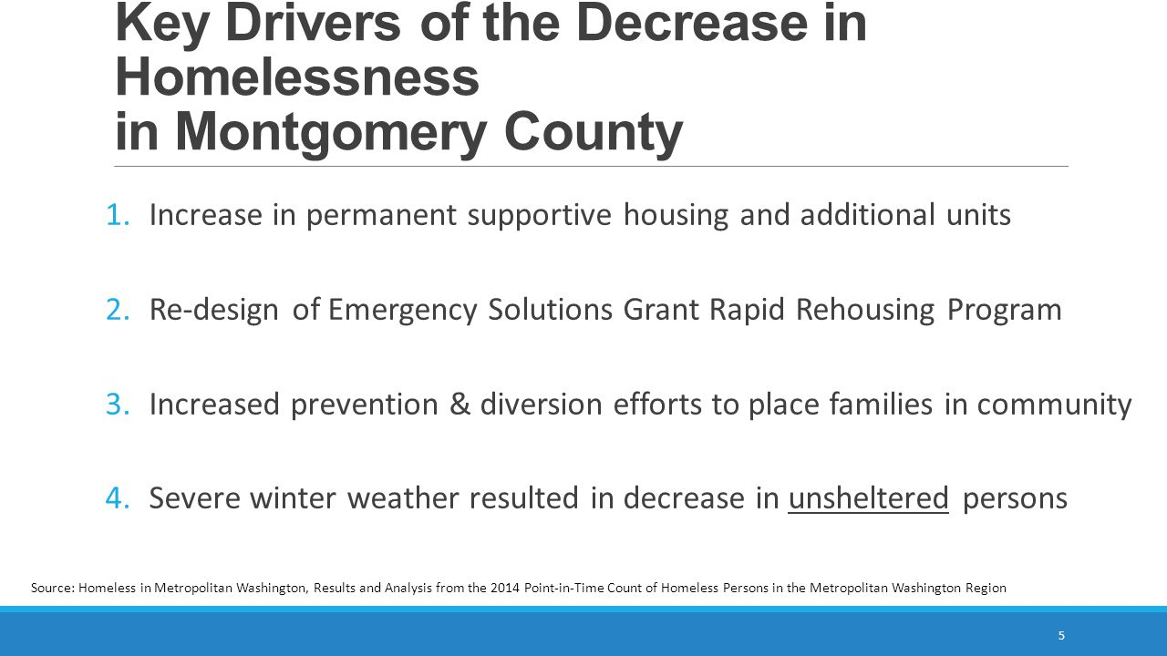 Key Drivers of the Decrease in Homelessness in Montgomery County 1.Increase in permanent supportive housing and additional units 2.Re-design of Emerge