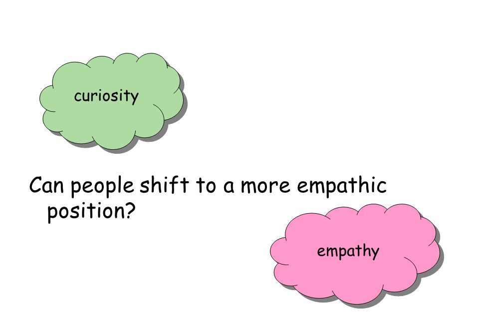 Can people shift to a more empathic position? empathy curiosity