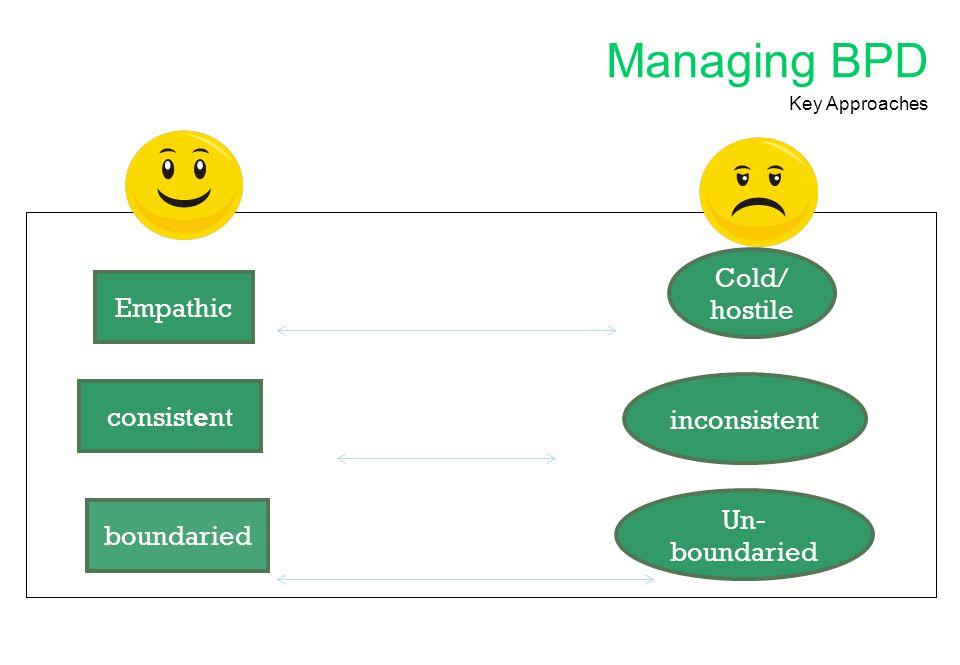 Managing BPD Key Approaches Empathic consistent boundaried Cold/ hostile inconsistent Un- boundaried