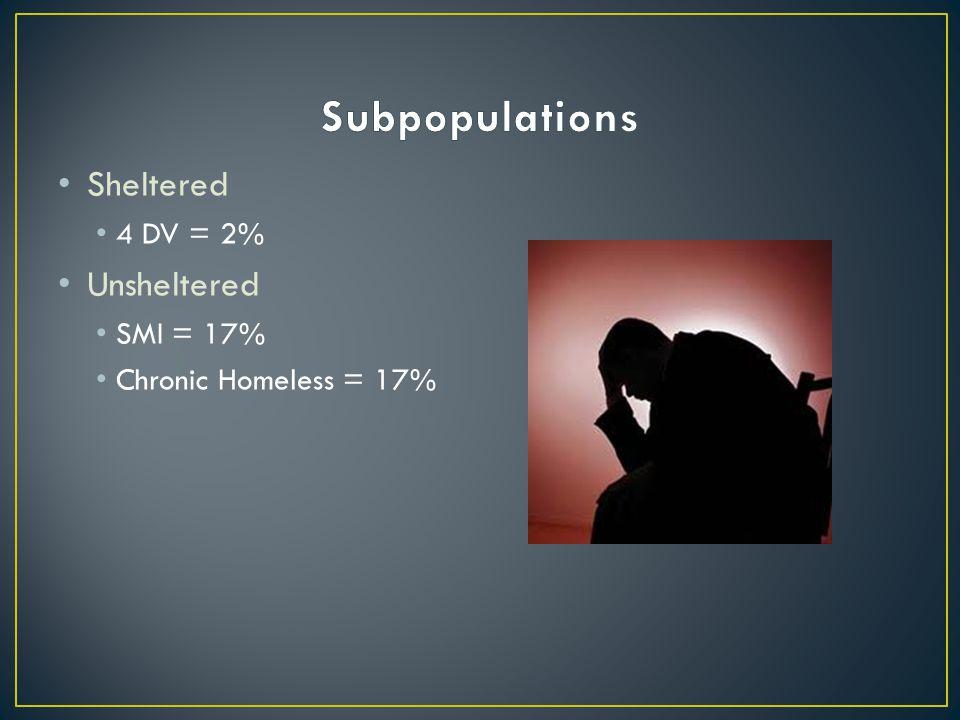 Sheltered 4 DV = 2% Unsheltered SMI = 17% Chronic Homeless = 17%