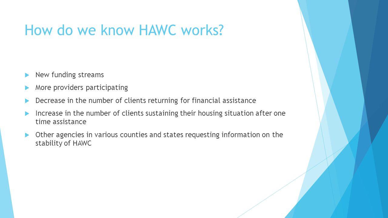 How do we know HAWC works.