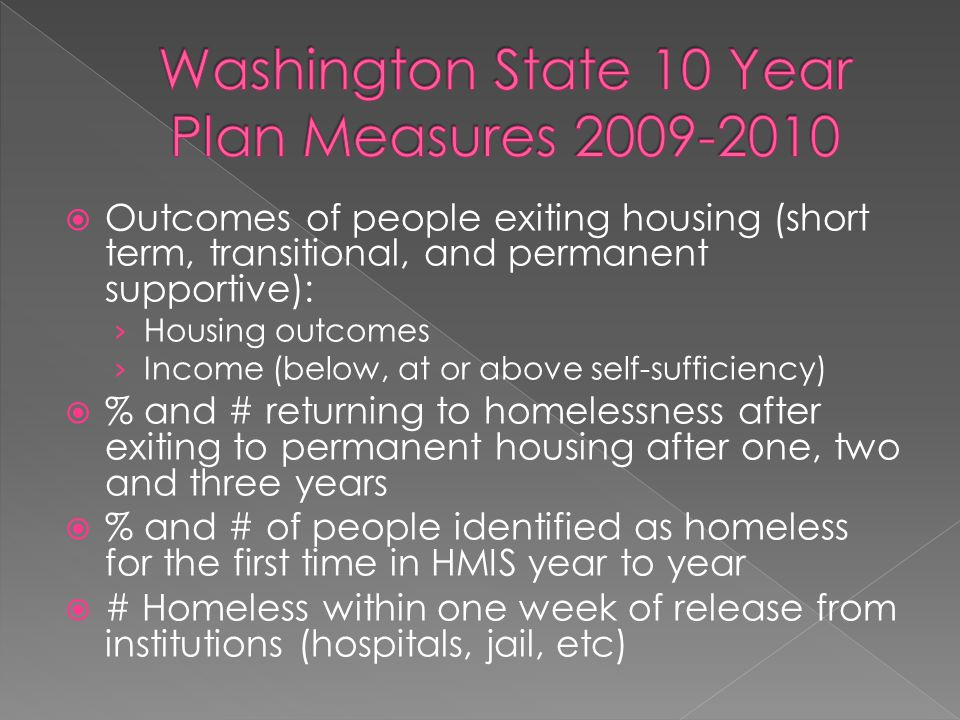  Outcomes of people exiting housing (short term, transitional, and permanent supportive): › Housing outcomes › Income (below, at or above self-suffic