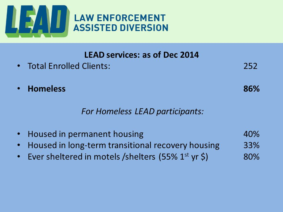 LEAD services: as of Dec 2014 Total Enrolled Clients: 252 Homeless 86% For Homeless LEAD participants: Housed in permanent housing 40% Housed in long-