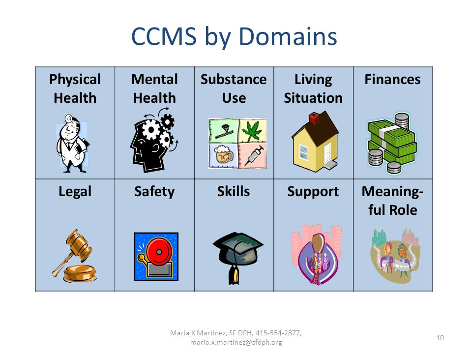 Physical Health Mental Health Substance Use Living Situation Finances LegalSafetySkillsSupportMeaning- ful Role CCMS by Domains 10 Maria X Martinez, S