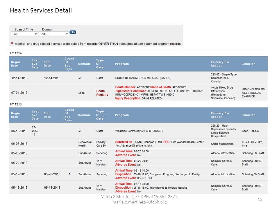 15 Health Services Detail Maria X Martinez, SF DPH, 415-554-2877, maria.x.martinez@sfdph.org