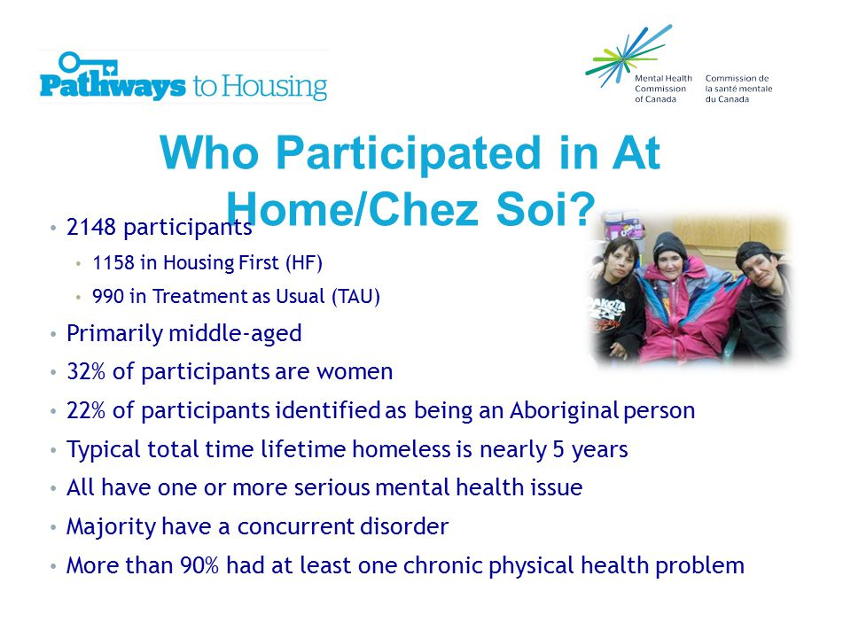 Who Participated in At Home/Chez Soi.
