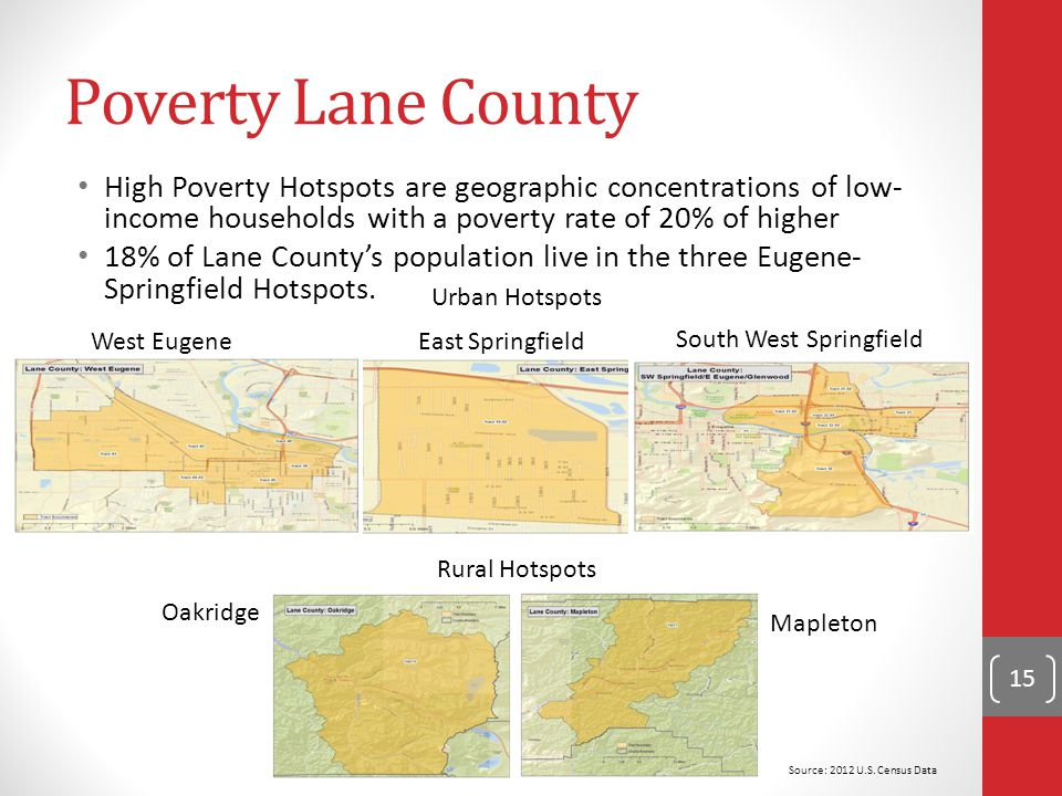 Poverty Lane County 15 Source: 2012 U.S.
